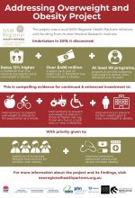 AO&OP Infographic